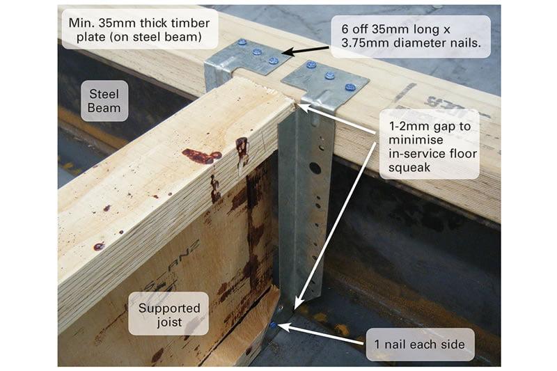 Timber Noggins: Floor Squeaks